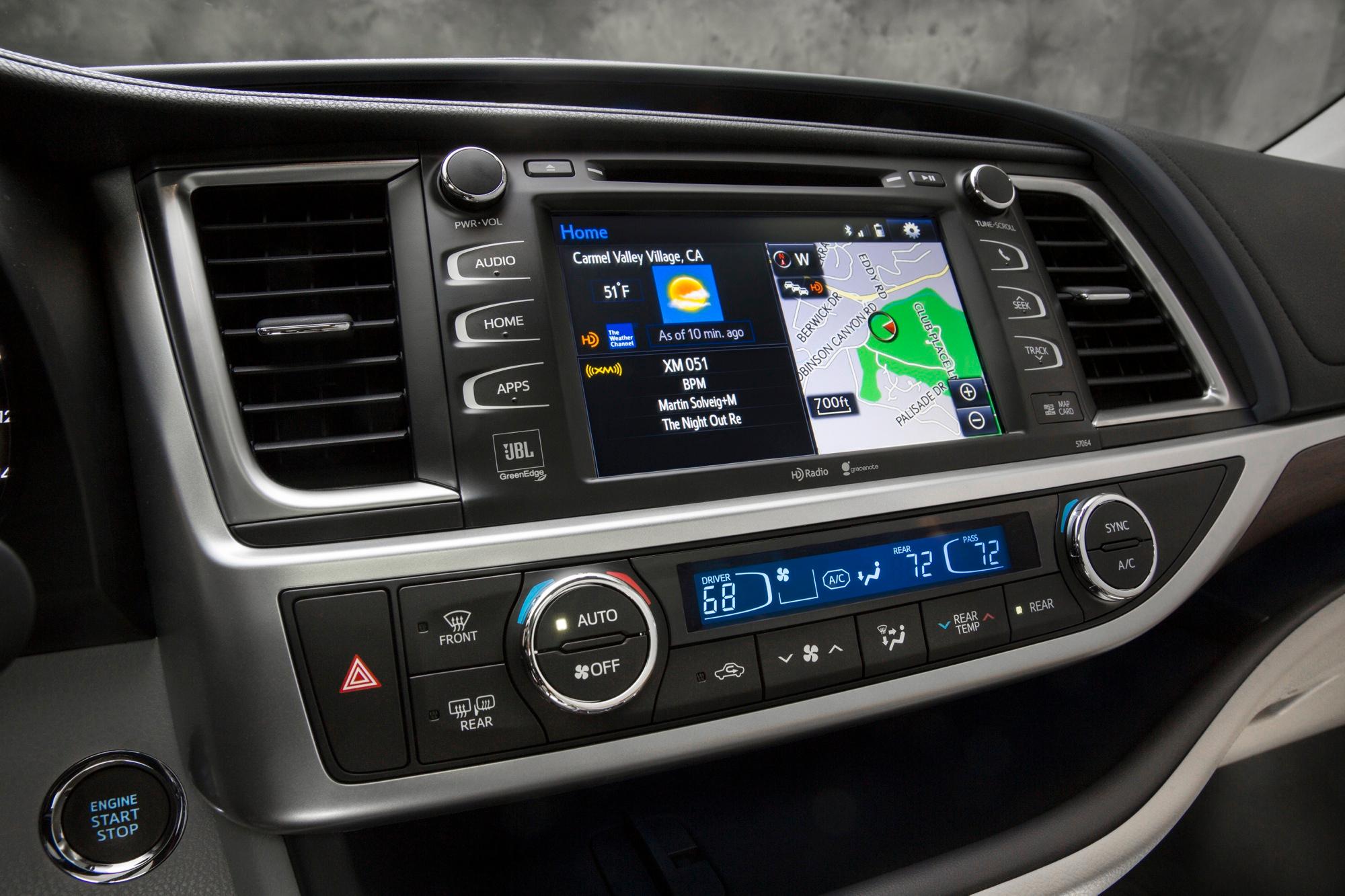 Toyota Highlander Interior Dimensions Ethicsofbigdata Info