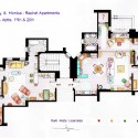 friends_apartments_floorplan_by_nikneuk-d5bz8b3