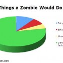 thumbs zombie humor 007