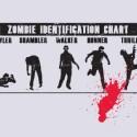 thumbs zombie humor 009