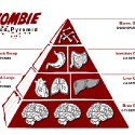 thumbs zombie humor 012