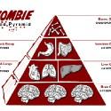 thumbs zombie humor 012