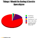 thumbs zombie humor 029